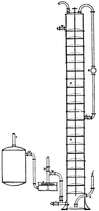 EB1911 Alkali manufacture Fig. 10. Amonia - soda Carbonating Towers and Filters.jpg