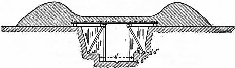 EB1911 Fortifications - Fig. 88.jpg