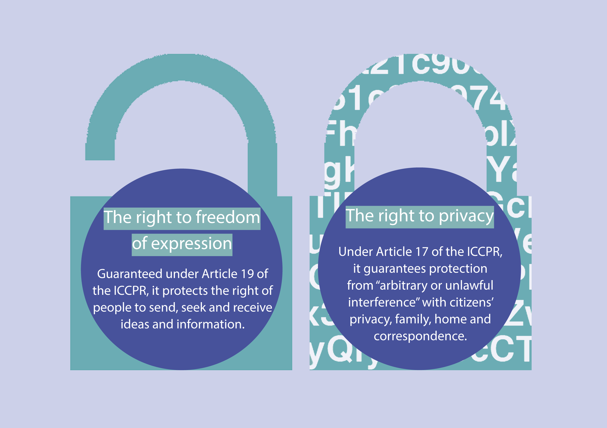 Writers' Ethics: Freedom of Information and the Right of Privacy