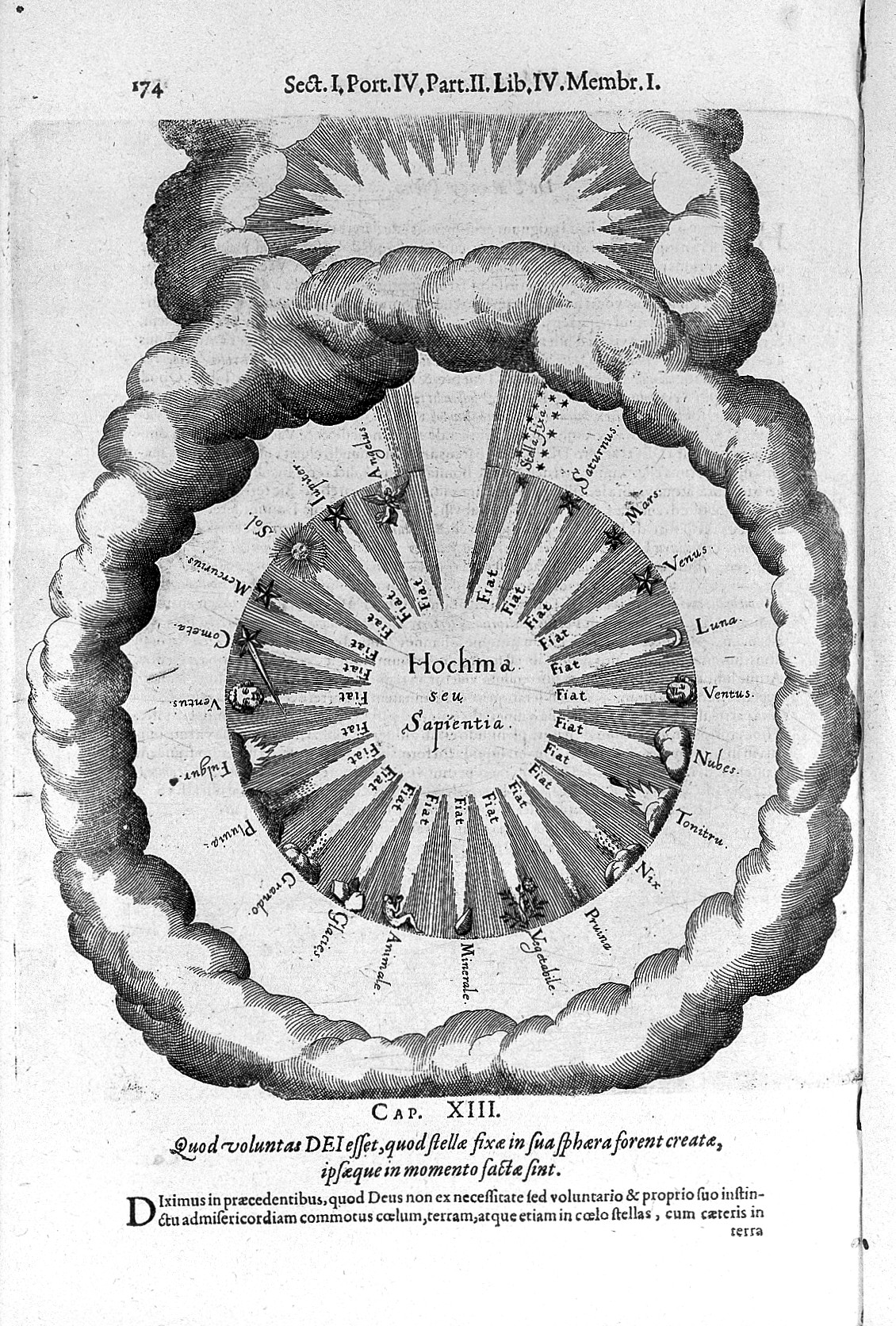 "File:Engraving from ""Philosophia sacra..."", Fludd, 1626 Wellcome"