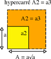 Fermat hypercarre 2.jpg