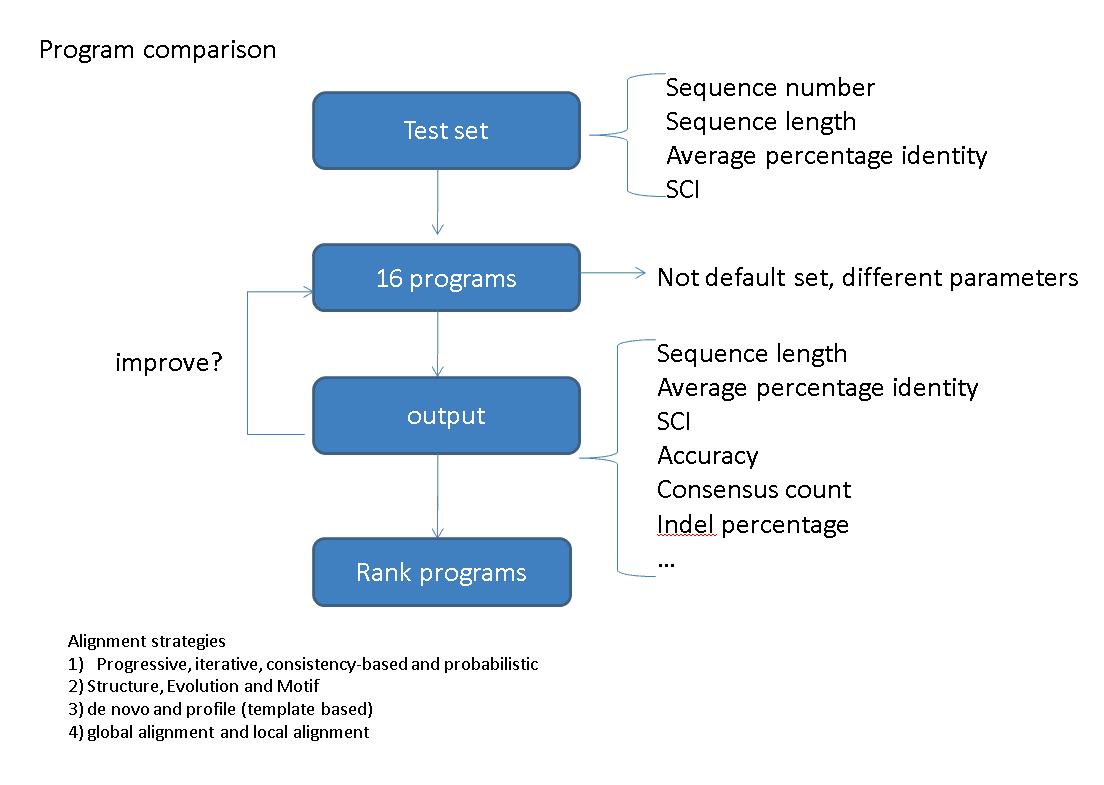 Programming Flow Chart: Flowchart1.jpg - Wikimedia Commons,Chart