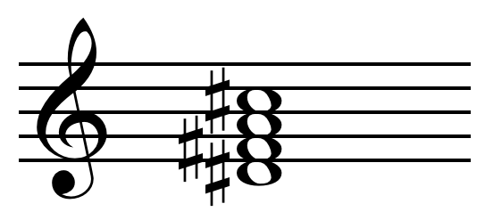 Major chord shapes for the guitar in five positions