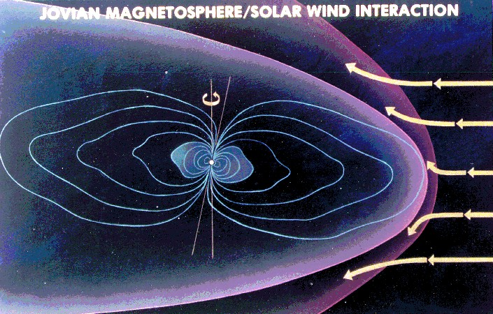 English: Interactions between solar wind and j...