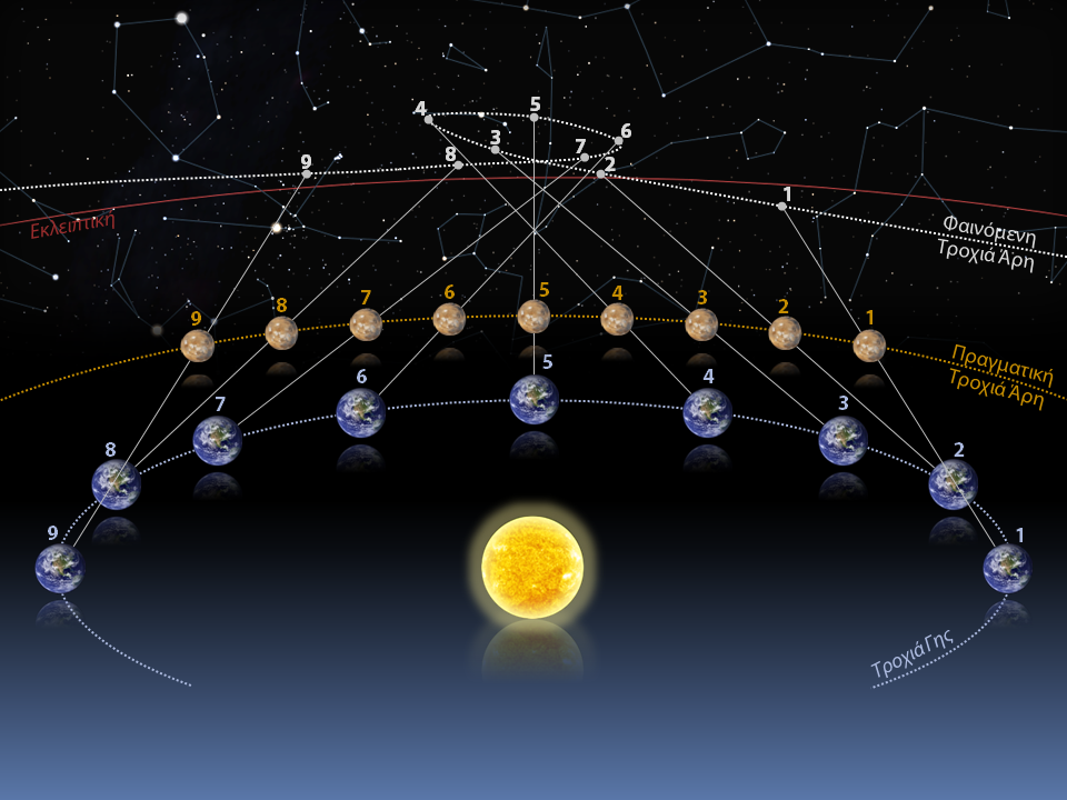 which planets have retrograde motion - photo #21