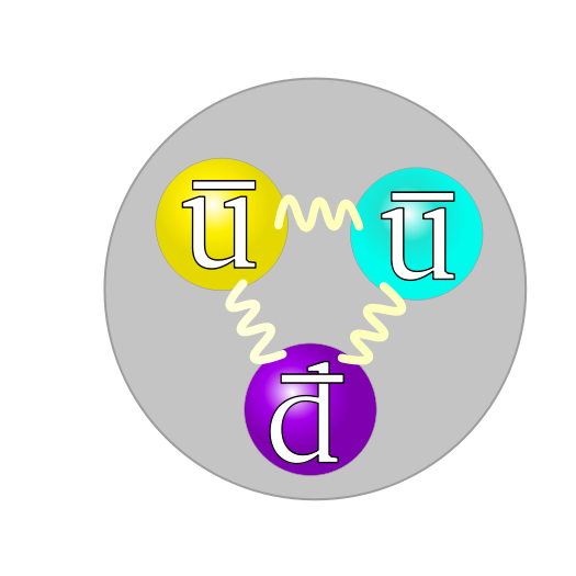 ფაილი:Quark structure antiproton.png