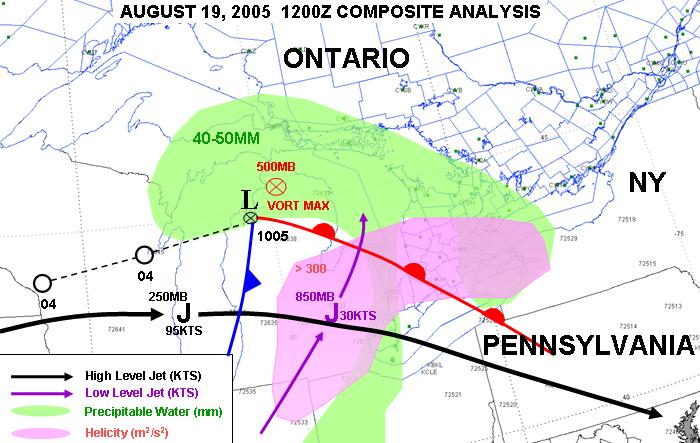 Weather Radar Toronto Islands