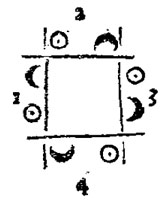 Square Dance diagram from Playford's English Dancing Master