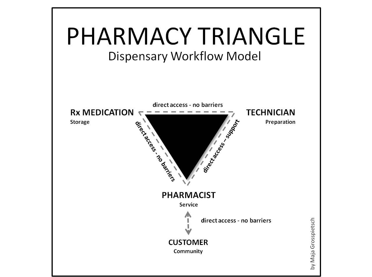 xanax pharmacy online