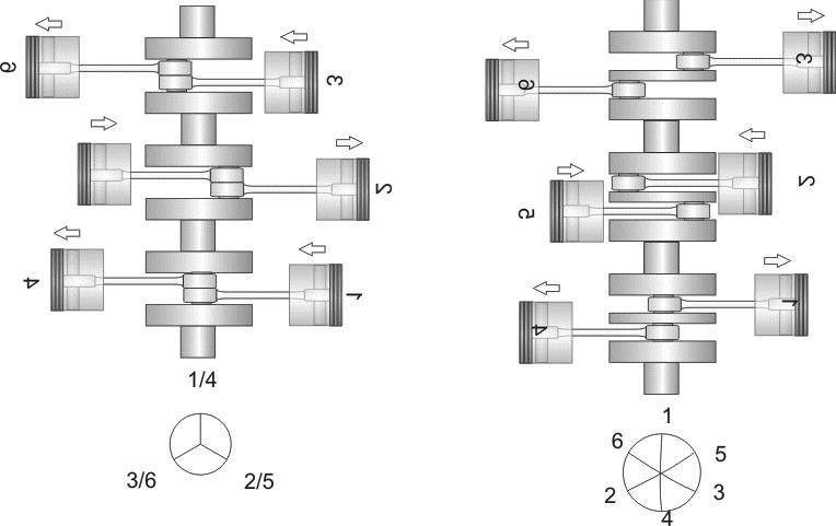 File B6 V6 180 Png Wikimedia Commons