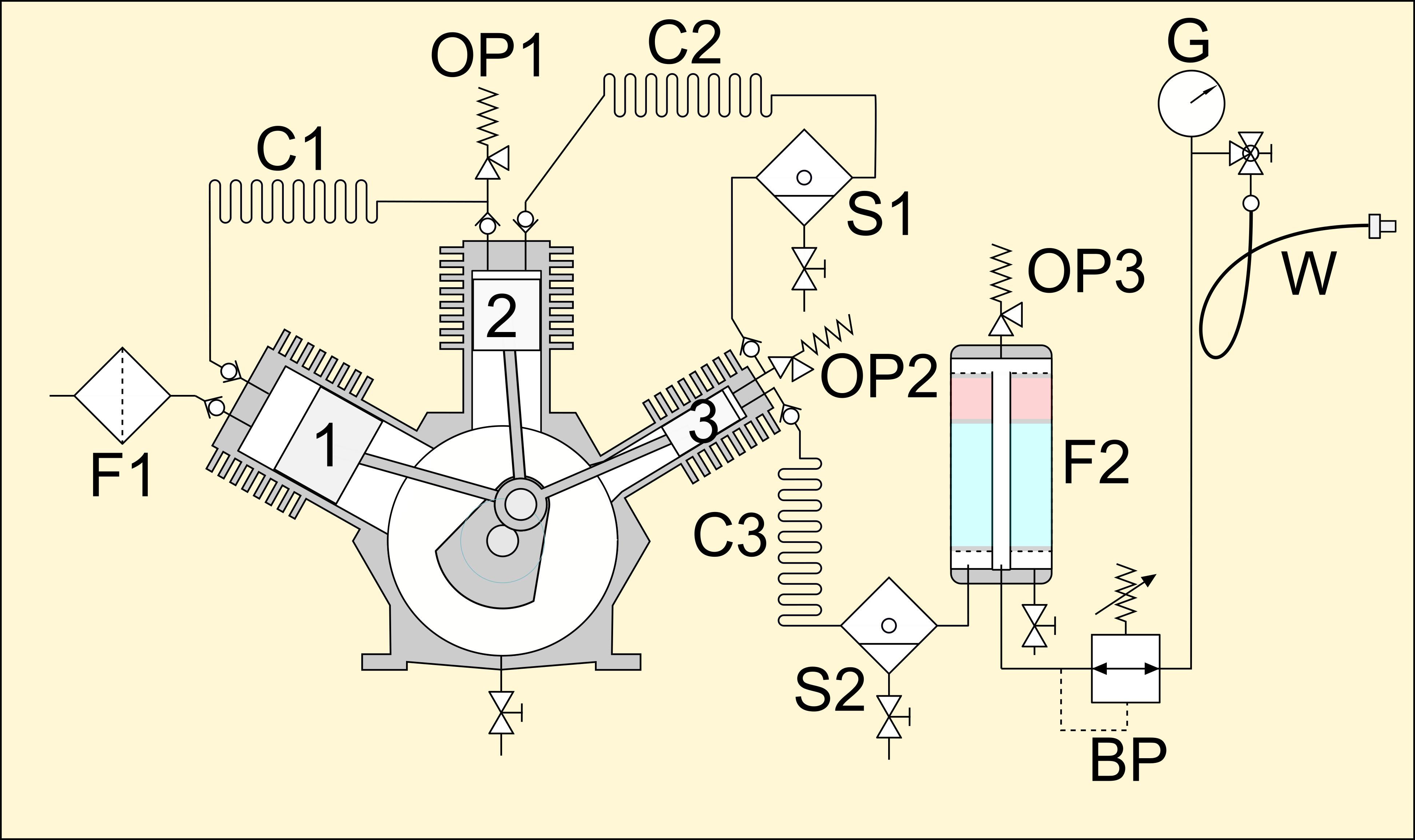 File:HP compressor schematic.png - Wikimedia CommonsWikimedia Commons