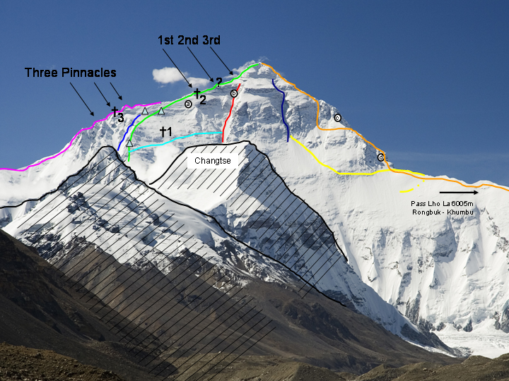 North Face (Everest) - Wikipedia