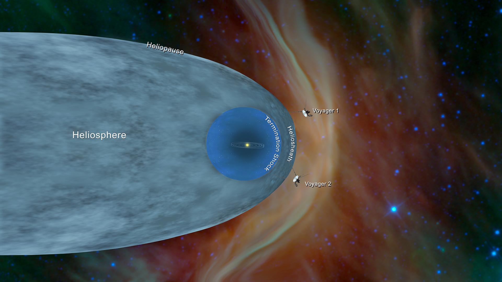 Heliosphere Wikipedia