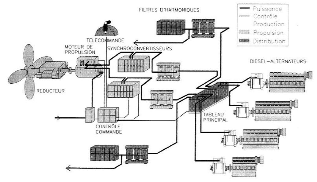 file propulsion  u00e9lectrique de navire jpg