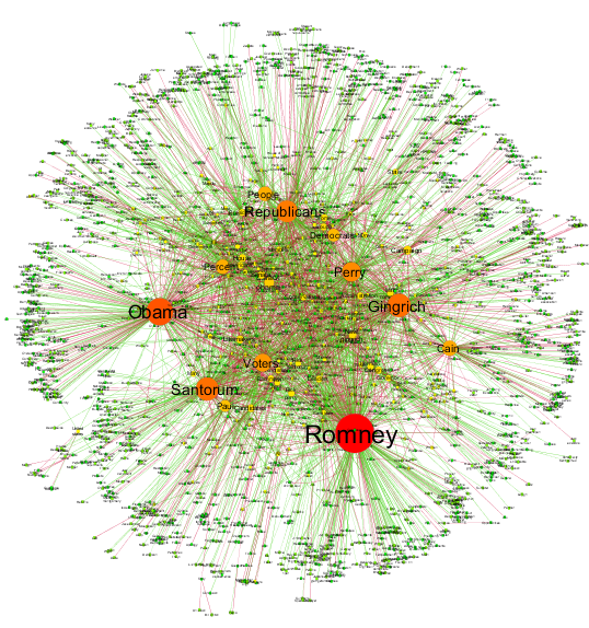 trends in social network analysis A key issue in tracking transnational terror trends is the utility of social network analysis, both as a theoretical perspective and as a.