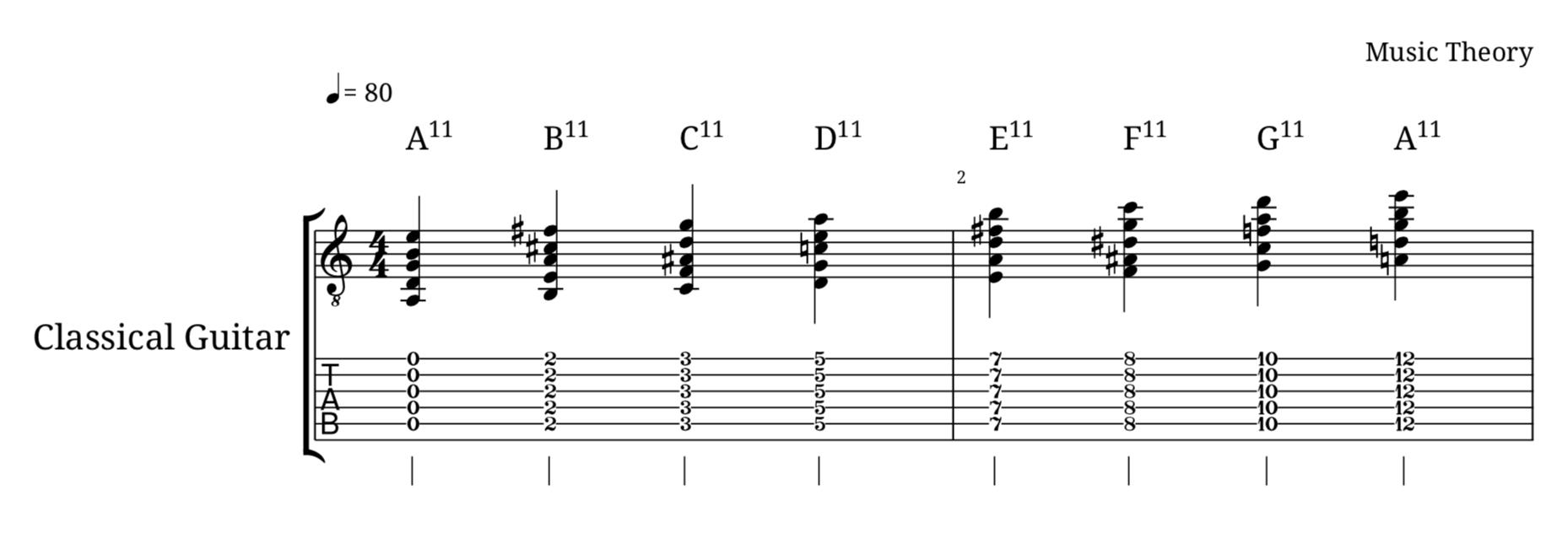 File11chordsg Wikimedia Commons