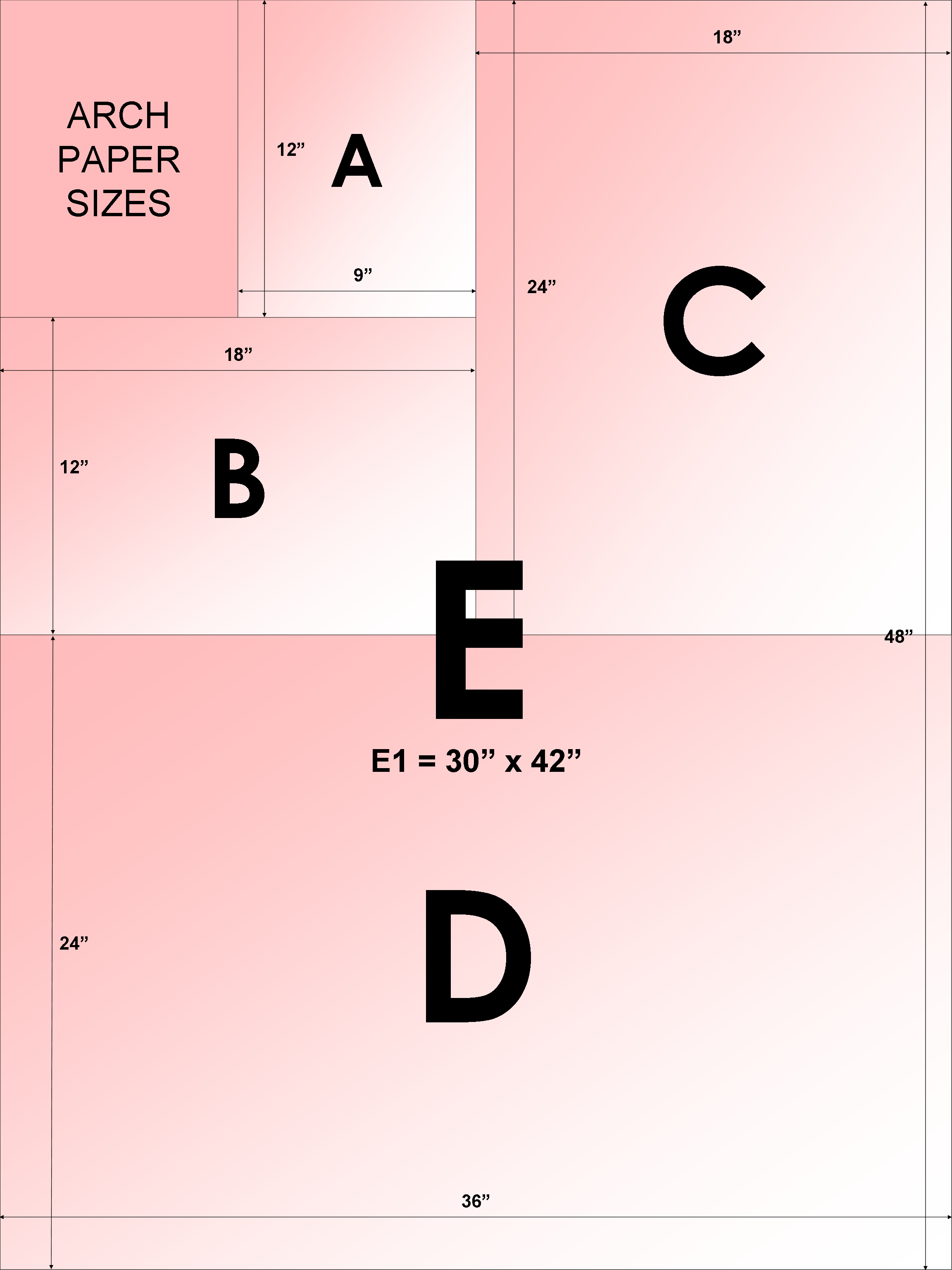 Sizes of paper