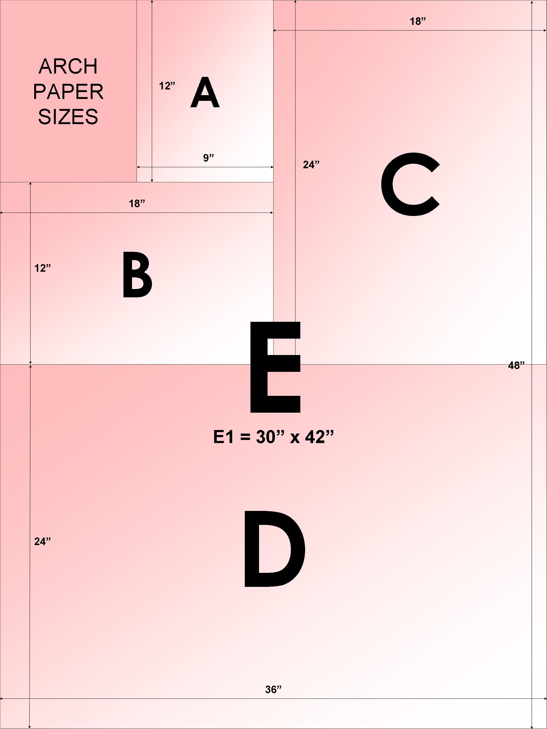 File Arch Paper