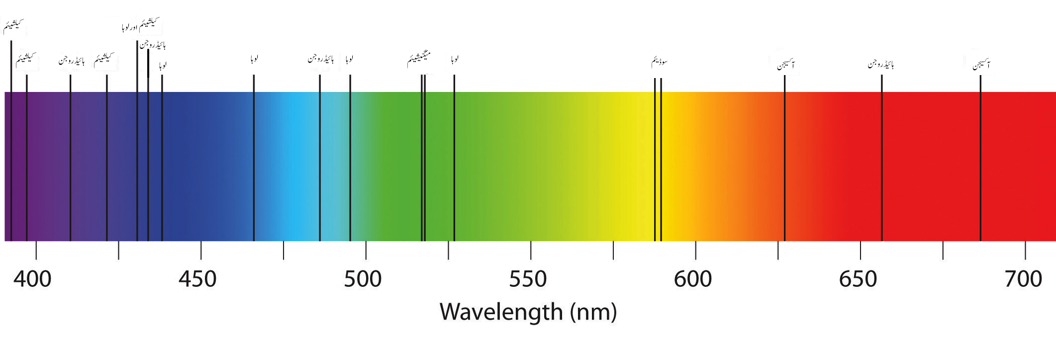 Atomic Absorption Spectroscopy Wikipedia Autos Post