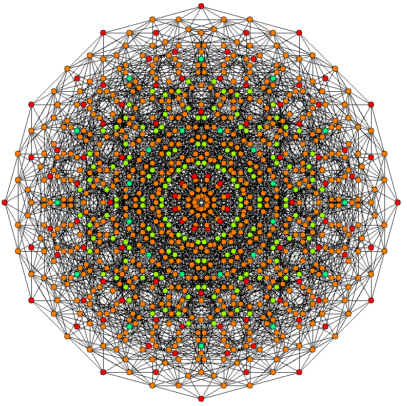 1 01 polytope