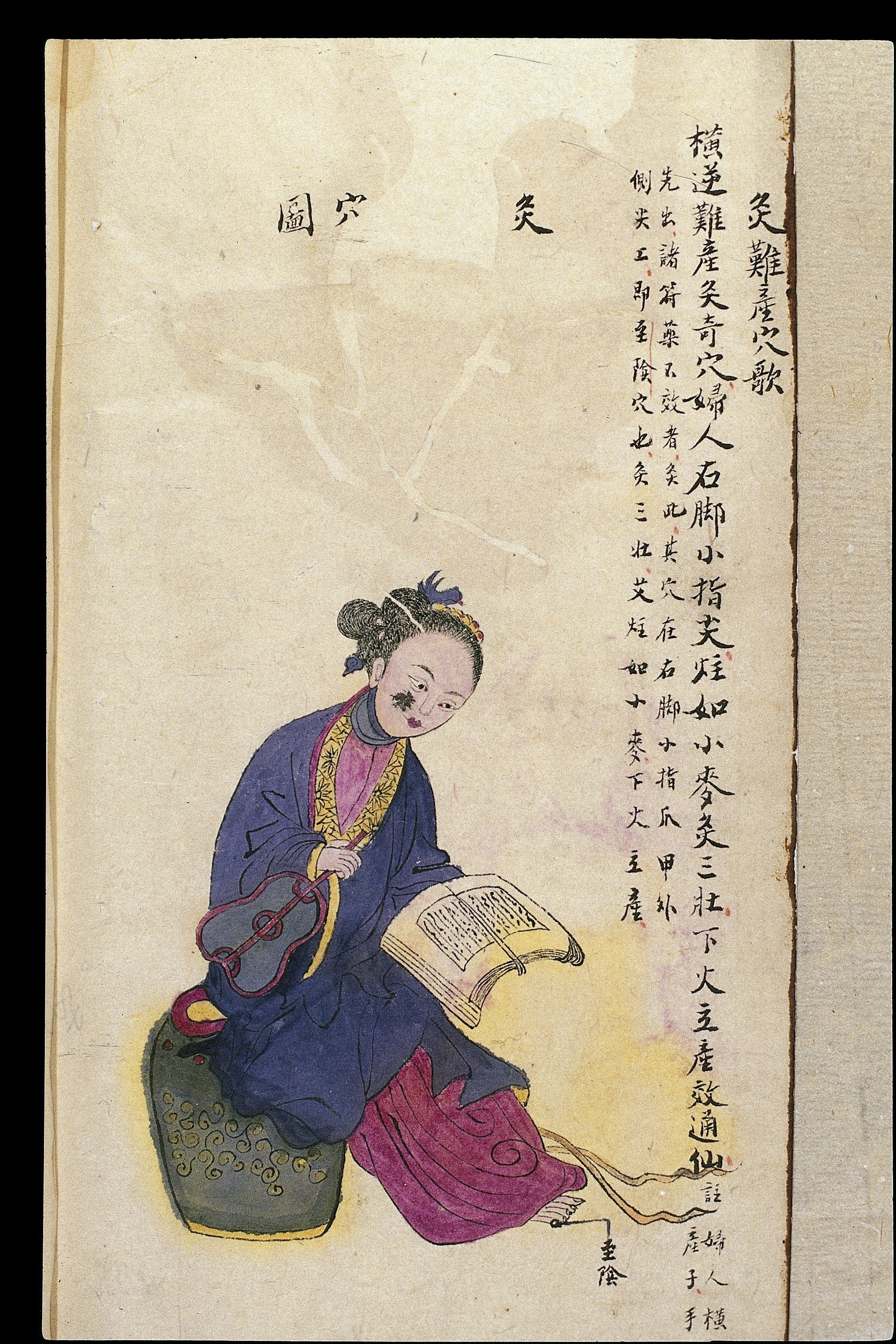 Vedic Astrology Chart: C19 Chinese MS moxibustion point chart; Difficult birth point ,Chart