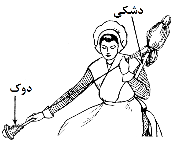 File:Distaff Persian.png