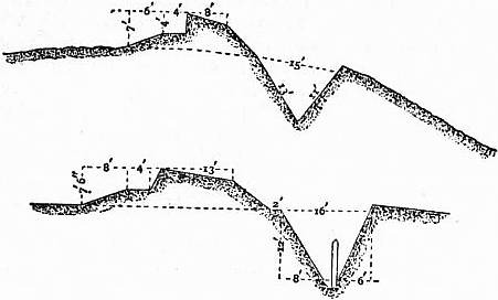 EB1911 Fortifications - Fig. 77.jpg