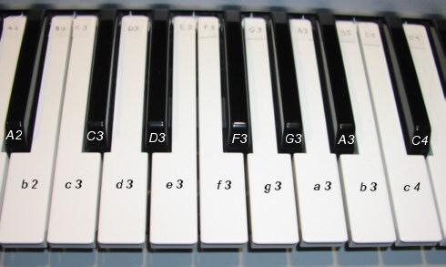 Keyboard tablature - Wikipedia