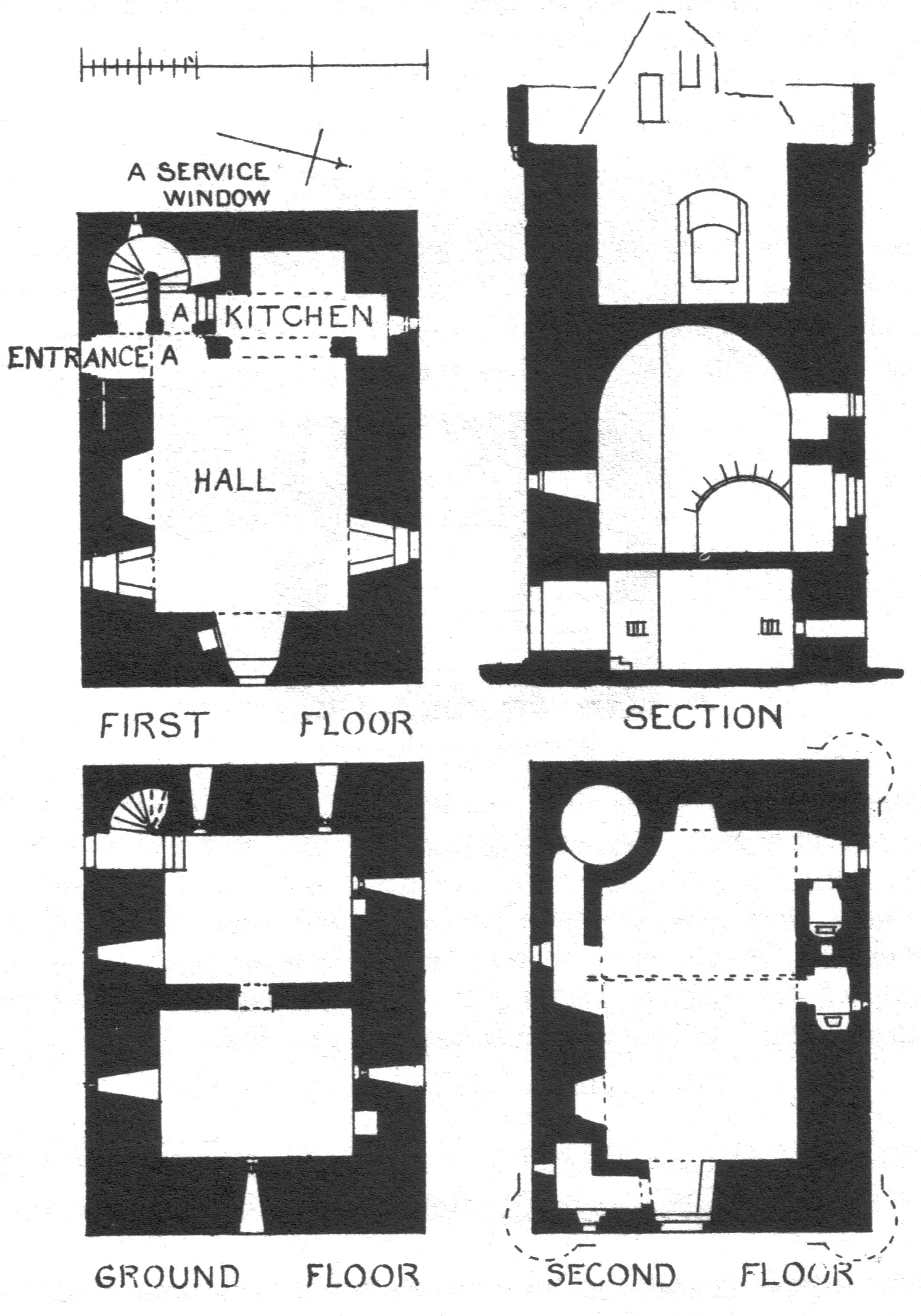 File little cumbrae castle wikimedia commons for Scottish highland castle house plans