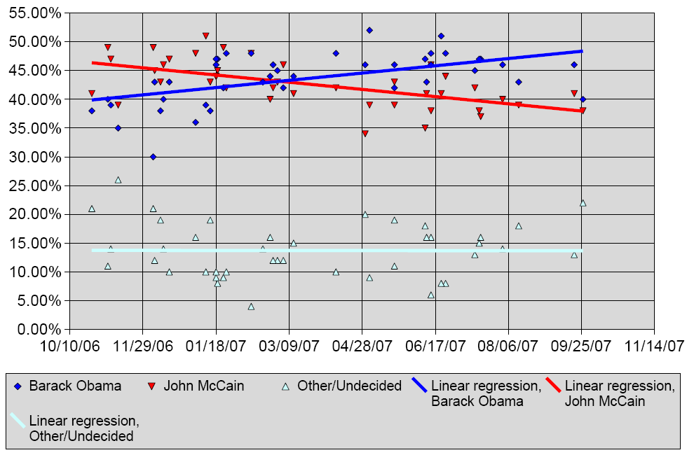 wiki statewide opinion polling united states presidential election