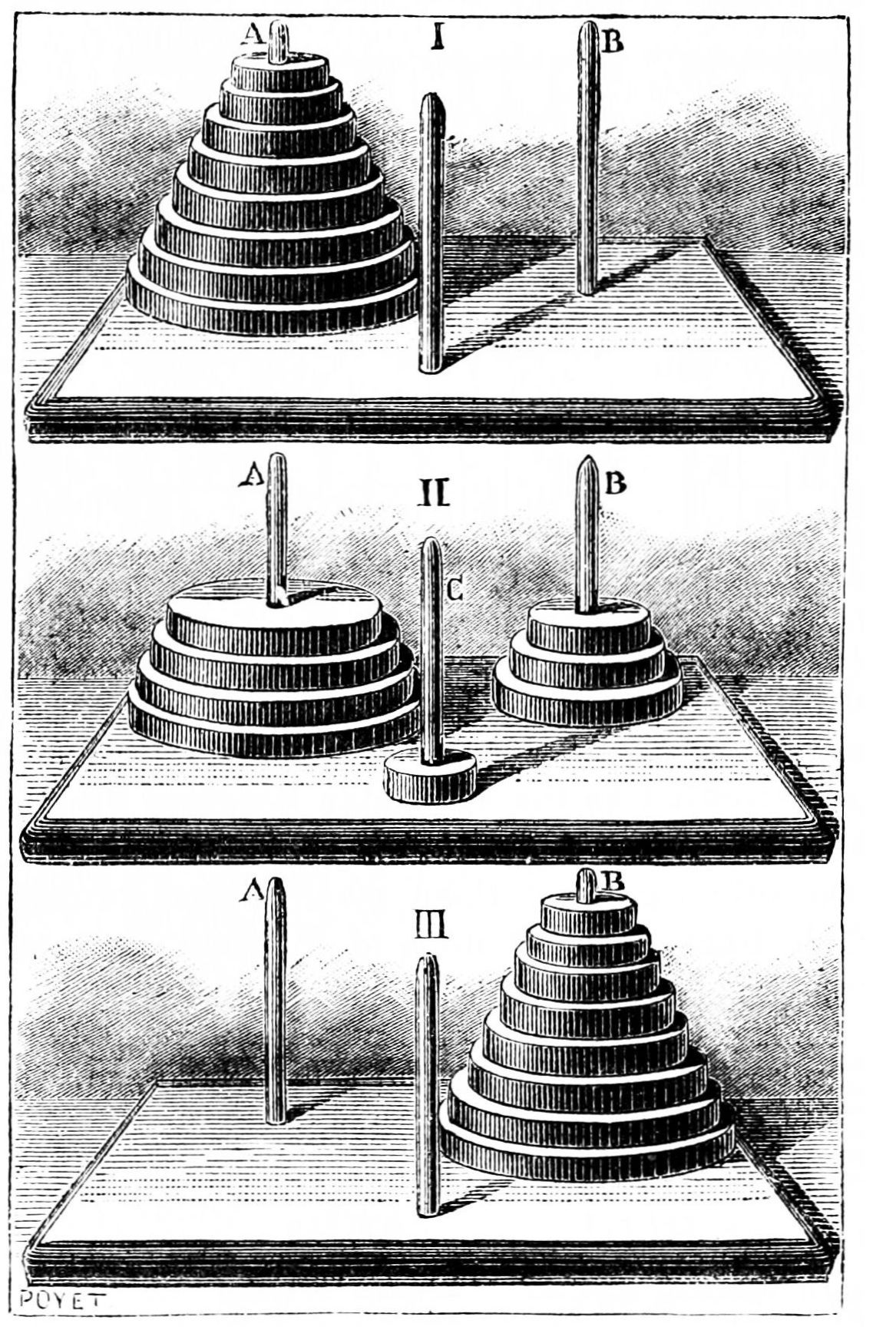 PSM V26 D464 The tower of hanoi.jpg