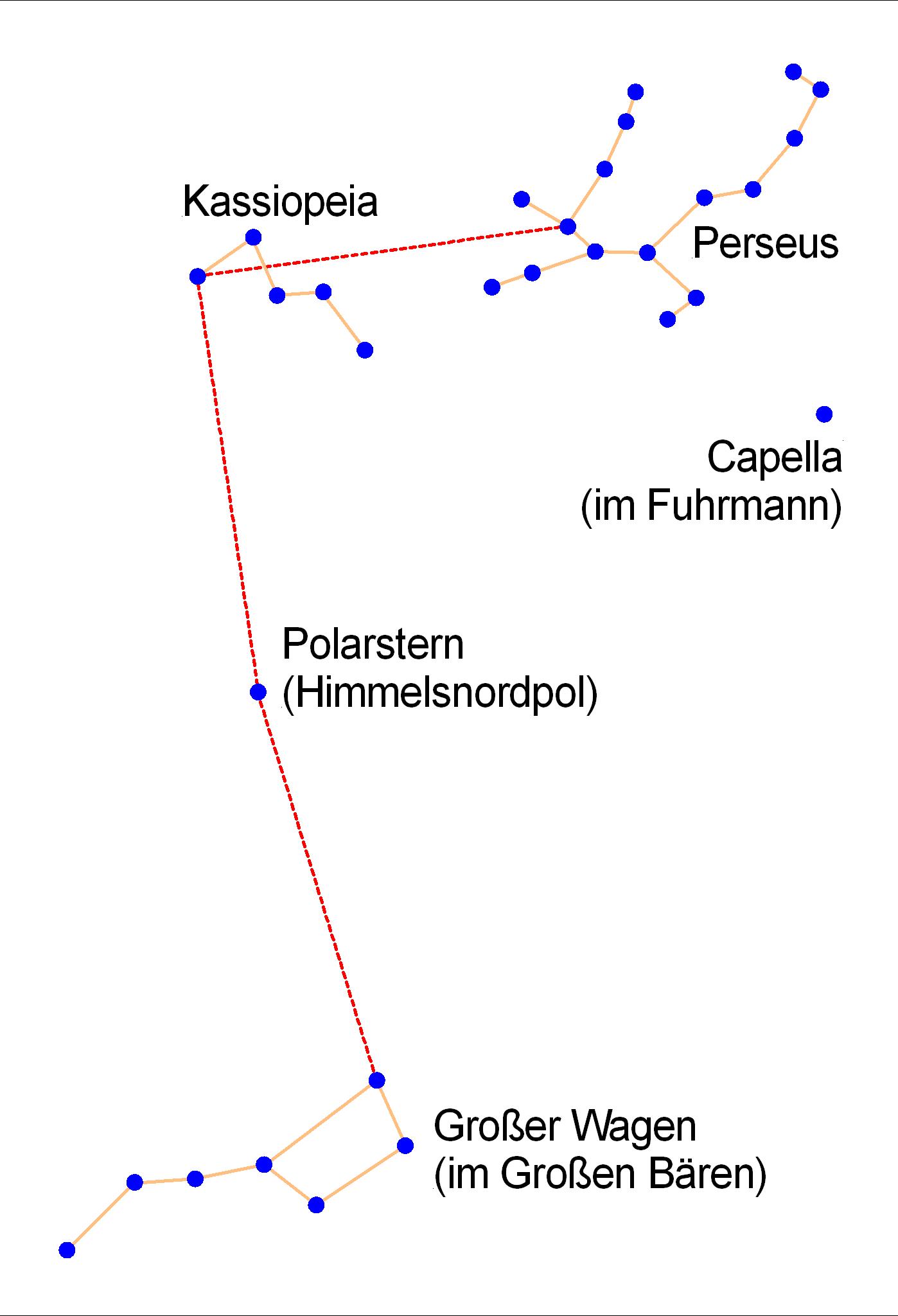 Karte zum Auffinden der Perseiden (Quelle: Wikipedia)