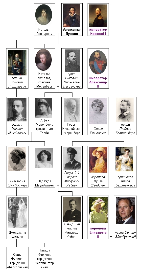 Queen Elizabeth 2 Wikipedia | Autos Post