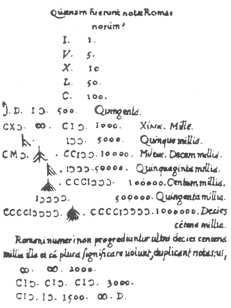 Numerals in many different writing systems.