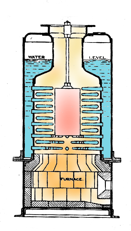 Thimble tube boiler - Wikipedia