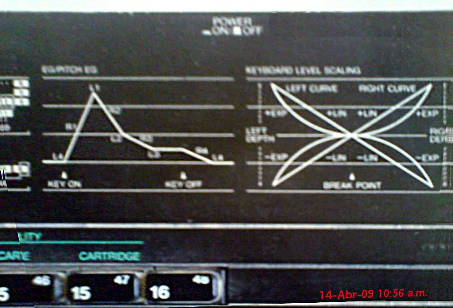 Pokemon Generation 6 Type Chart: Yamaha DX7s EG 6 Key Level Scaling chart.jpg - Wikimedia Commons,Chart