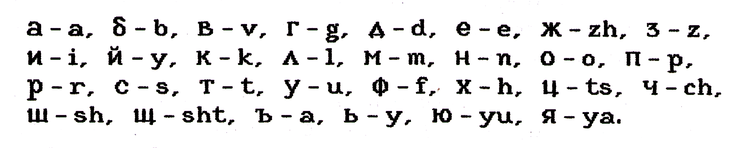 The Bulgarian Alphabet and Its Transliteration (gif)