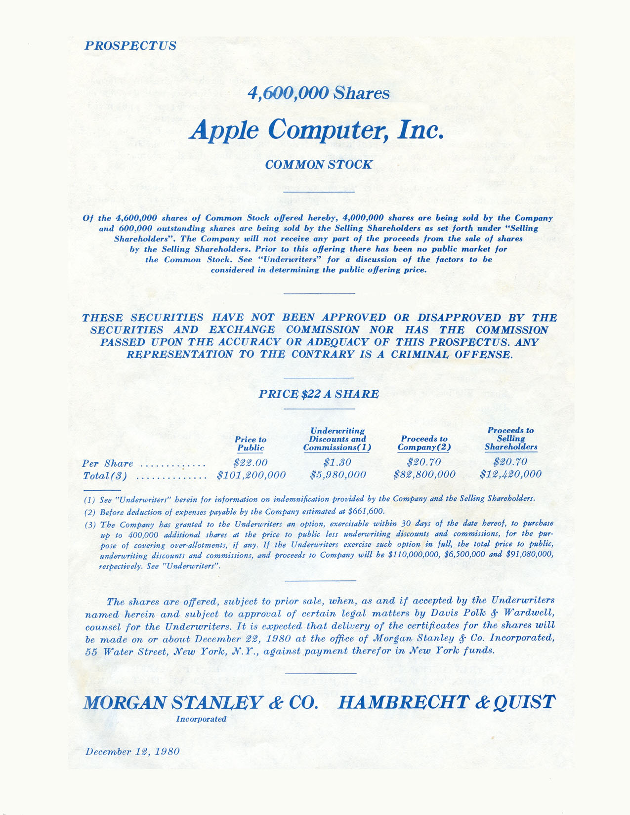 Apple Stock Chart History: Apple Computer IPO 1980.jpg - Wikimedia Commons,Chart