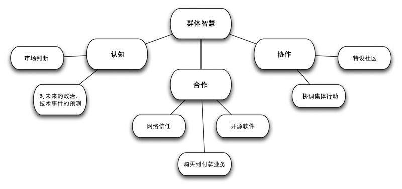 CI types1s.jpg