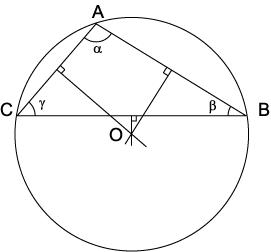 外接円 - Wikiwand