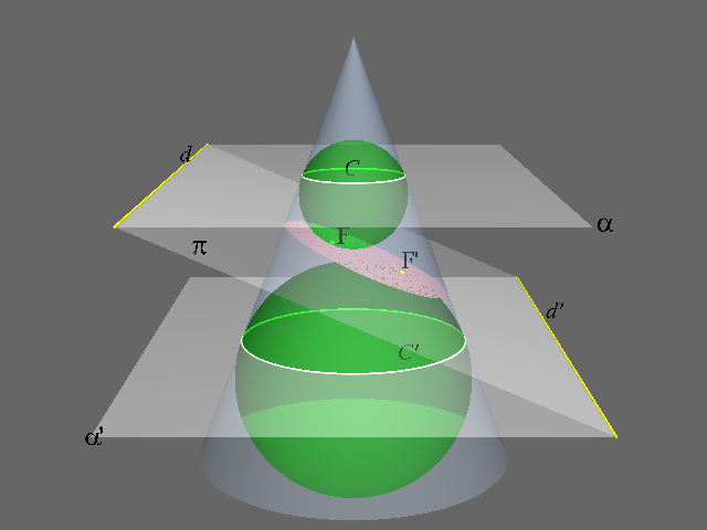 Файл:ConicSection ellipse.PNG