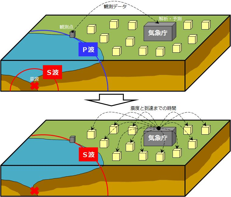 横浜 地震 速報