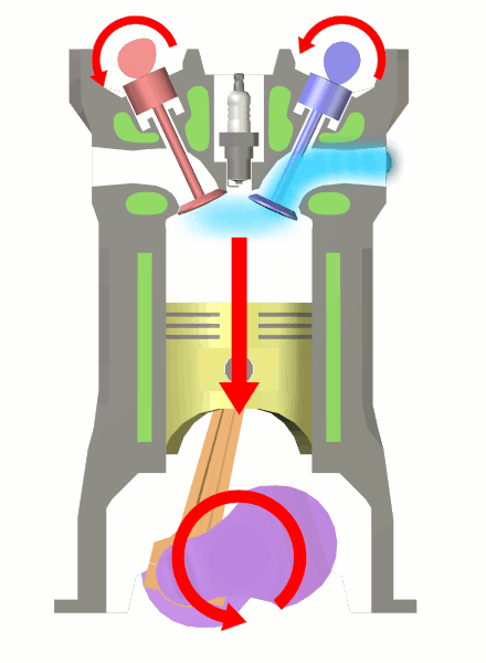 Four Stroke Cycle Intake on Four Stroke Engine Diagram