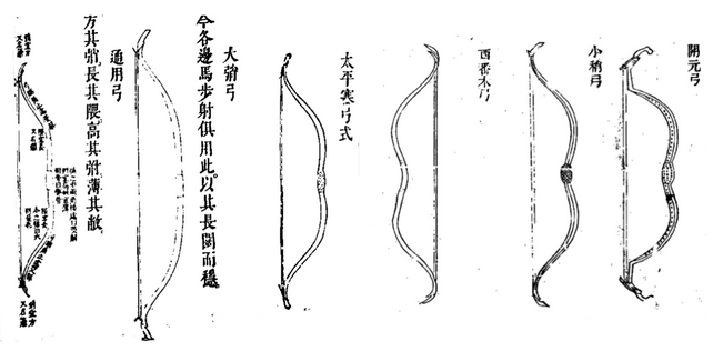 Illustrations_of_Ming_Dynasty_Bows.png