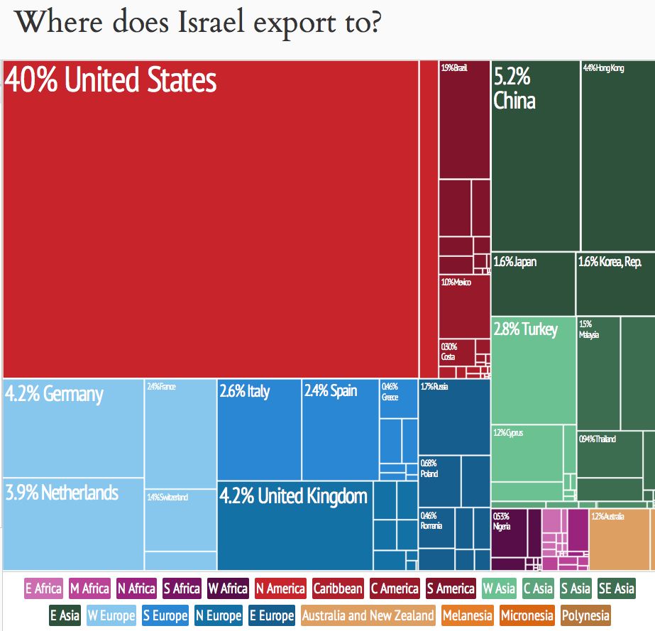 File:Israel Exports by Country Treemap 2012 png - Wikimedia Commons