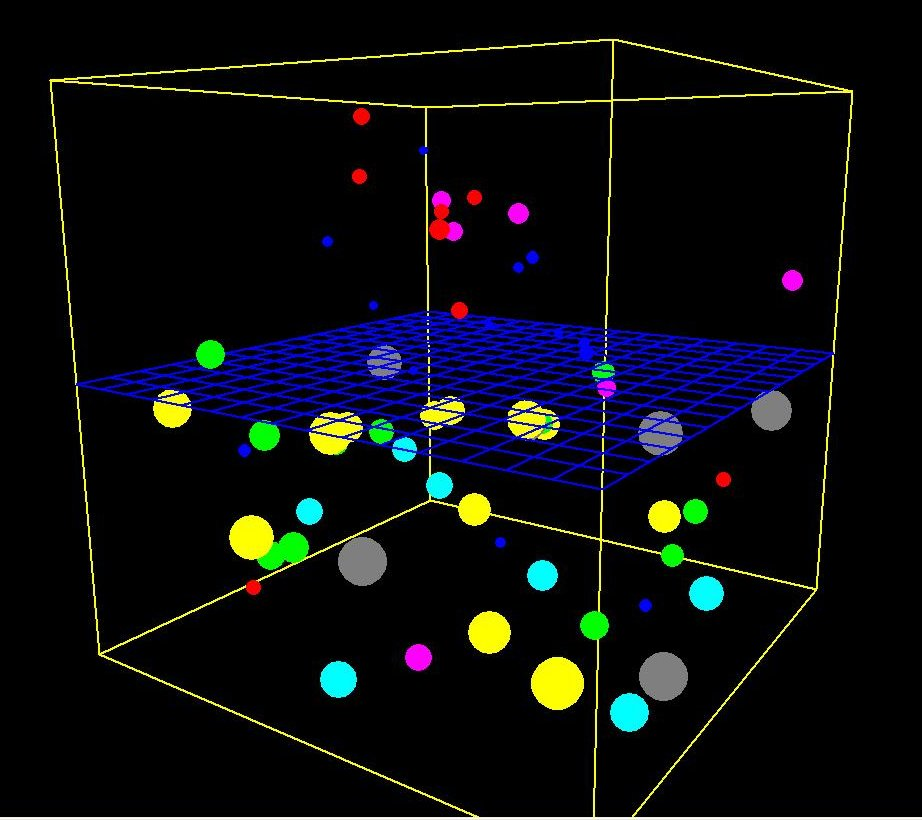 Description osmosis computer simulation