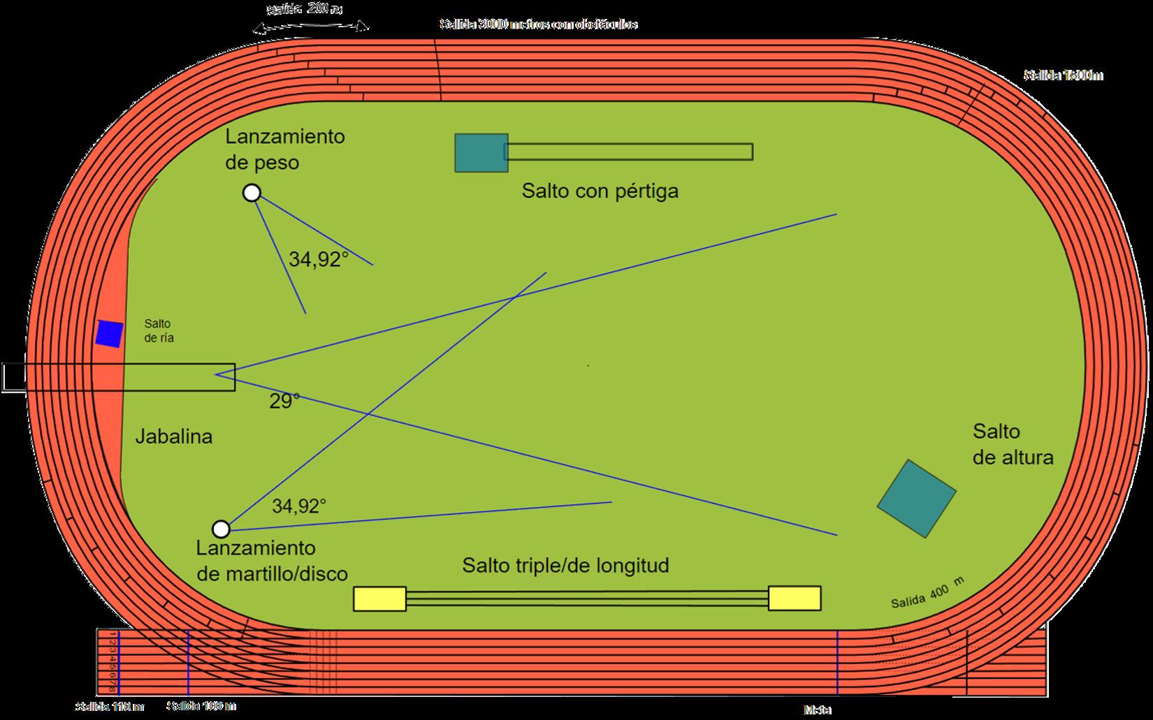 cancha de voleibol con sus dimensiones y zonas