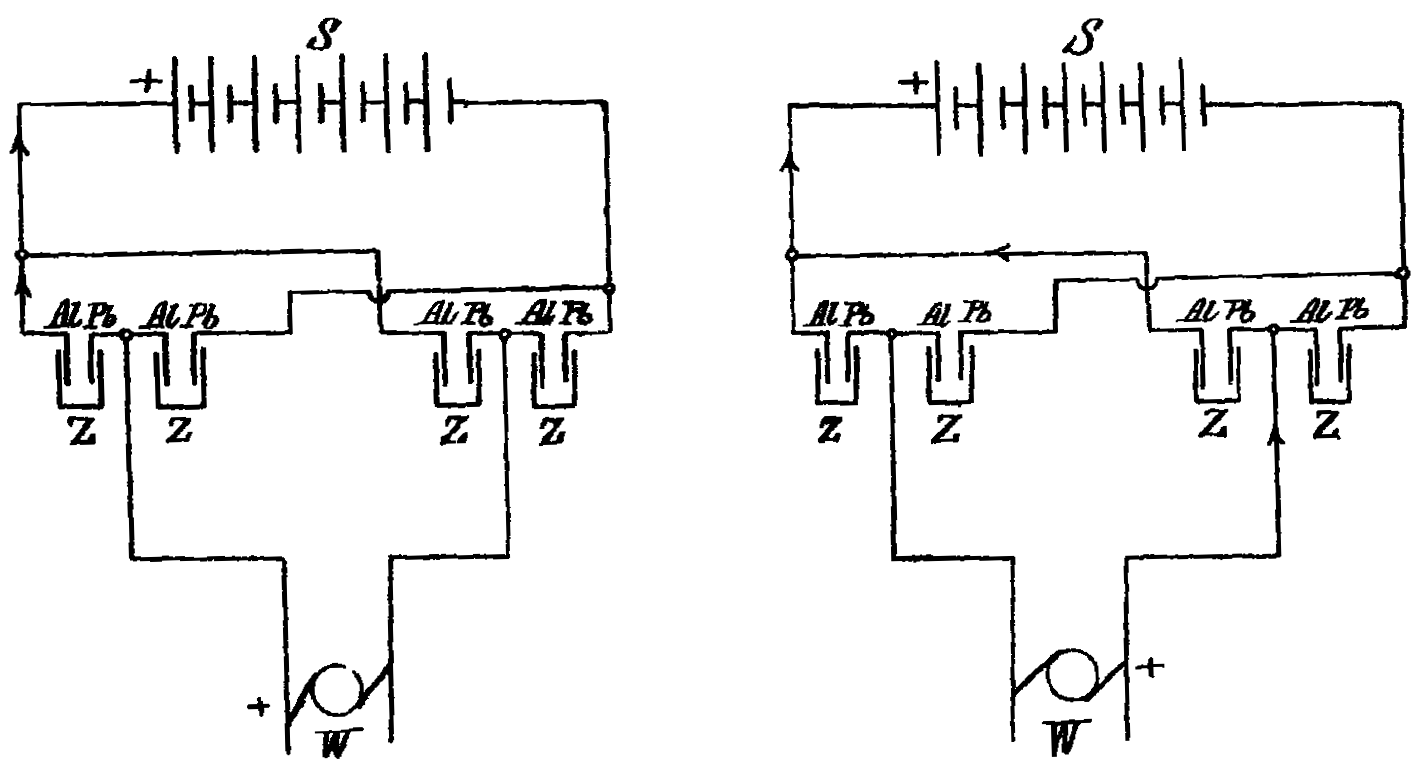 Filepollak Bridge Wikipedia Block Diagram For Control System