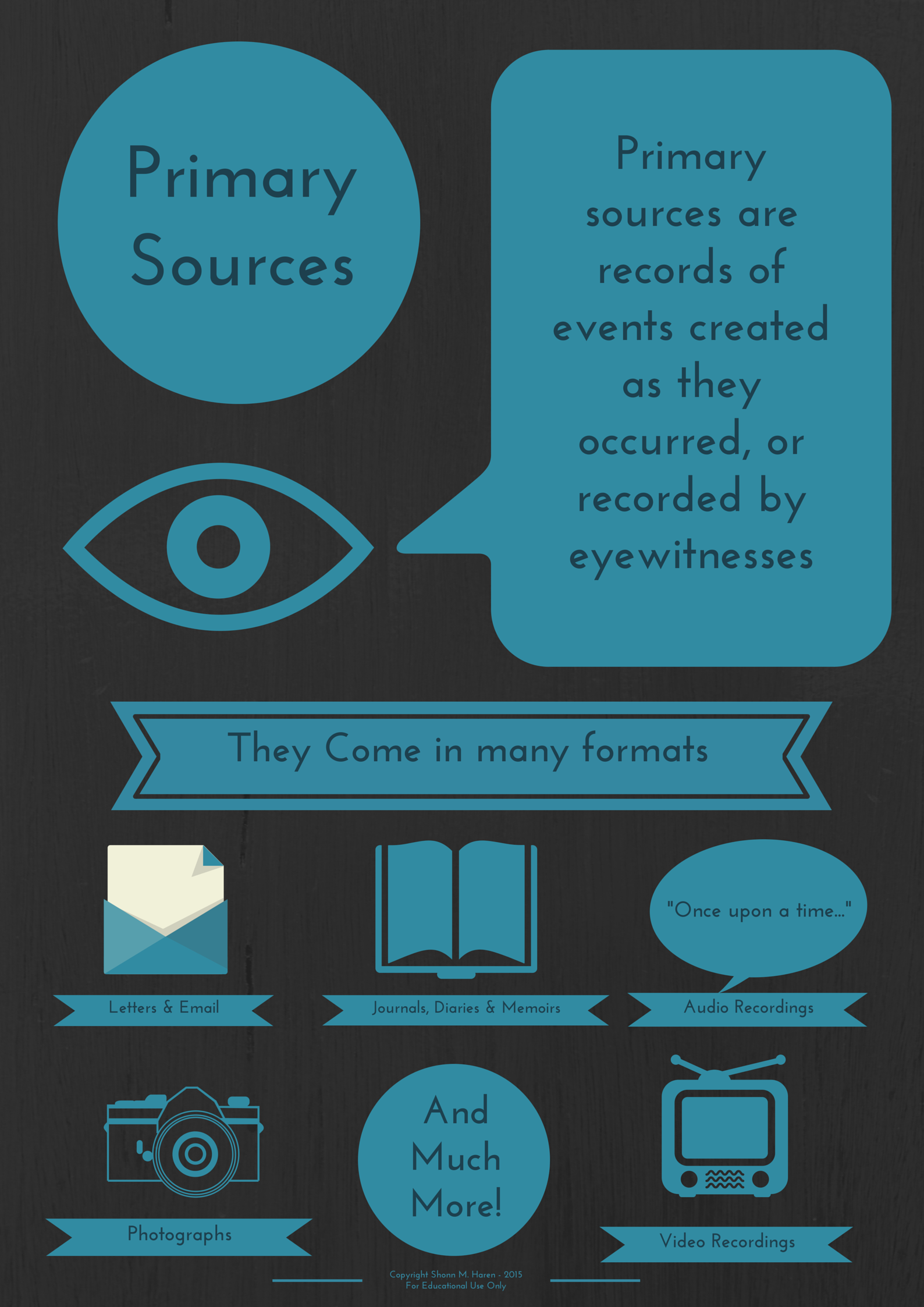 Primary sources are records of events created as they occurred, or recorded by eye witnesses. They come in many formats, including letters and email; journals, diaries, and memoirs; audio recordings; photographs; audio recordings; and much more.