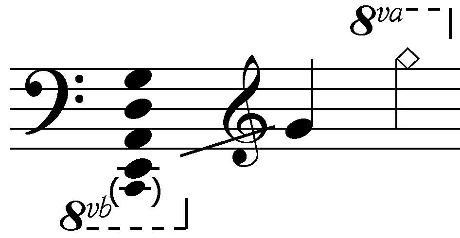 Bajo eléctrico - Wikipedia, la enciclopedia libre